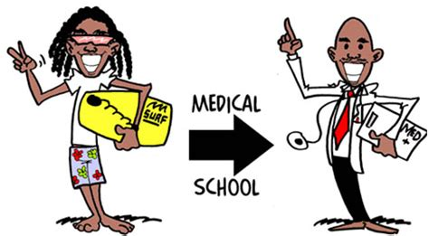 Essay how to become a doctor